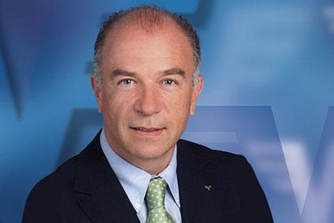 Kontaktformular: Dir. Heinz-Christian Jungbauer